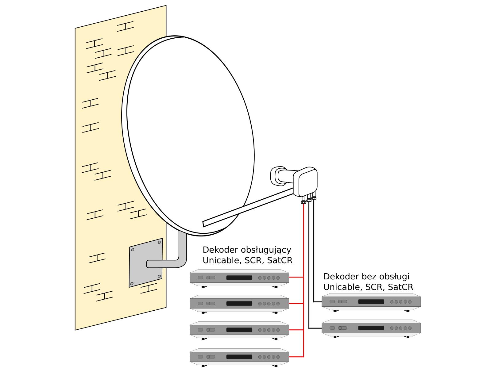Jak podłączyć konwerter wyjścia liniowego